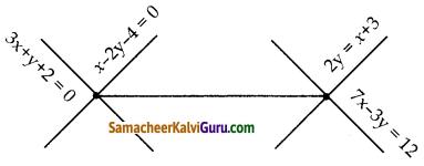 Samacheer Kalvi 10th Maths Guide Chapter 5 ஆயத்தொலை வடிவியல் Ex 5.4 11