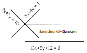 Samacheer Kalvi 10th Maths Guide Chapter 5 ஆயத்தொலை வடிவியல் Ex 5.4 7