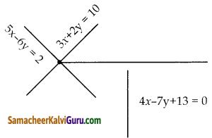 Samacheer Kalvi 10th Maths Guide Chapter 5 ஆயத்தொலை வடிவியல் Ex 5.4 8