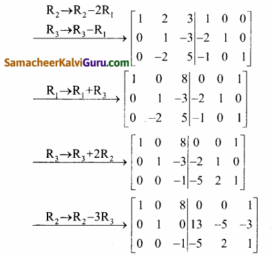 Samacheer Kalvi 12th Maths Guide Chapter 1 அணிகள் மற்றும் அணிக்கோவைகளின் பயன்பாடுகள் Ex 1.2 21
