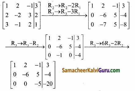 Samacheer Kalvi 12th Maths Guide Chapter 1 அணிகள் மற்றும் அணிக்கோவைகளின் பயன்பாடுகள் Ex 1.5 2