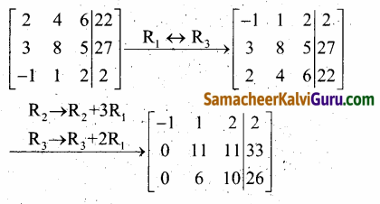 Samacheer Kalvi 12th Maths Guide Chapter 1 அணிகள் மற்றும் அணிக்கோவைகளின் பயன்பாடுகள் Ex 1.5 50