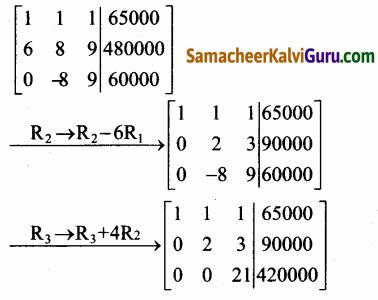 Samacheer Kalvi 12th Maths Guide Chapter 1 அணிகள் மற்றும் அணிக்கோவைகளின் பயன்பாடுகள் Ex 1.5 61