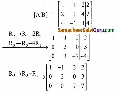 Samacheer Kalvi 12th Maths Guide Chapter 1 அணிகள் மற்றும் அணிக்கோவைகளின் பயன்பாடுகள் Ex 1.6 1