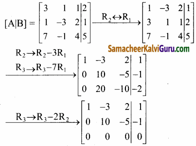 Samacheer Kalvi 12th Maths Guide Chapter 1 அணிகள் மற்றும் அணிக்கோவைகளின் பயன்பாடுகள் Ex 1.6 66