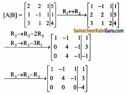 Samacheer Kalvi 12th Maths Guide Chapter 1 அணிகள் மற்றும் அணிக்கோவைகளின் பயன்பாடுகள் Ex 1.6 69