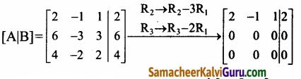 Samacheer Kalvi 12th Maths Guide Chapter 1 அணிகள் மற்றும் அணிக்கோவைகளின் பயன்பாடுகள் Ex 1.6 70