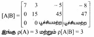 Samacheer Kalvi 12th Maths Guide Chapter 1 அணிகள் மற்றும் அணிக்கோவைகளின் பயன்பாடுகள் Ex 1.6 86
