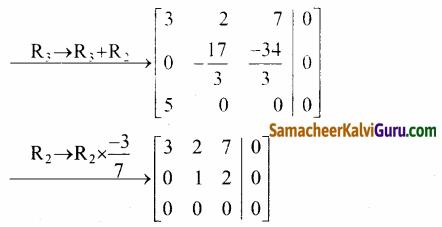 Samacheer Kalvi 12th Maths Guide Chapter 1 அணிகள் மற்றும் அணிக்கோவைகளின் பயன்பாடுகள் Ex 1.7 2