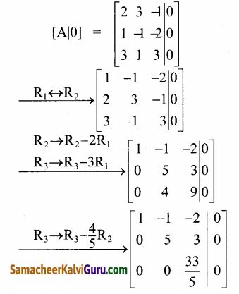 Samacheer Kalvi 12th Maths Guide Chapter 1 அணிகள் மற்றும் அணிக்கோவைகளின் பயன்பாடுகள் Ex 1.7 30