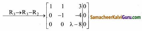 Samacheer Kalvi 12th Maths Guide Chapter 1 அணிகள் மற்றும் அணிக்கோவைகளின் பயன்பாடுகள் Ex 1.7 35