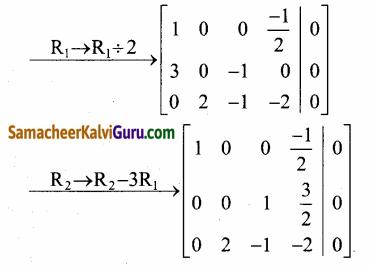 Samacheer Kalvi 12th Maths Guide Chapter 1 அணிகள் மற்றும் அணிக்கோவைகளின் பயன்பாடுகள் Ex 1.7 61