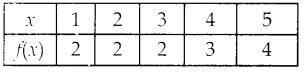 Samacheer Kalvi 12th Maths Guide Chapter 1 உறவுகளும் சார்புகளும் Ex 1.4 10