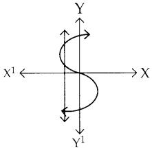 Samacheer Kalvi 12th Maths Guide Chapter 1 உறவுகளும் சார்புகளும் Ex 1.4 4