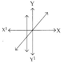 Samacheer Kalvi 12th Maths Guide Chapter 1 உறவுகளும் சார்புகளும் Ex 1.4 5