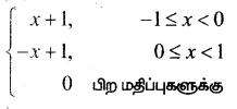 Samacheer Kalvi 12th Maths Guide Chapter 11 நிகழ்தகவு பரவல்கள் Ex 11.3 12