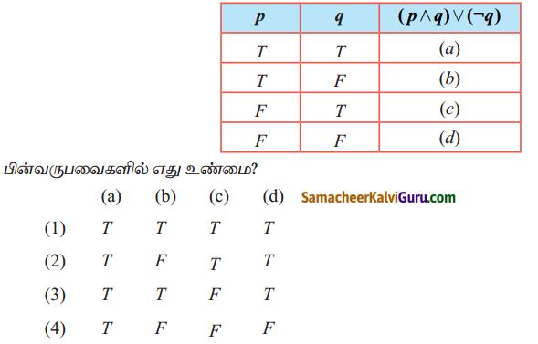 Samacheer Kalvi 12th Maths Guide Chapter 12 தனிநிலைக் கணிதம் Ex 12.3 1
