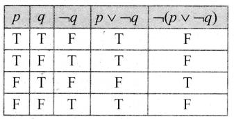 Samacheer Kalvi 12th Maths Guide Chapter 12 தனிநிலைக் கணிதம் Ex 12.3 3