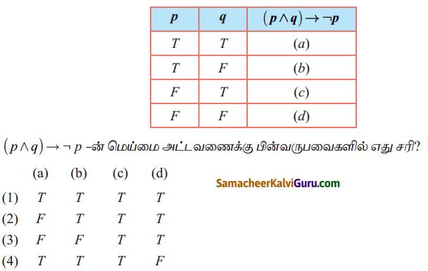 Samacheer Kalvi 12th Maths Guide Chapter 12 தனிநிலைக் கணிதம் Ex 12.3 4