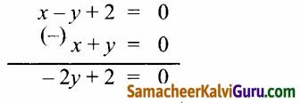 Samacheer Kalvi 12th Maths Guide Chapter 2 கலப்பு எண்கள் Ex 2.2 35