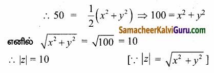Samacheer Kalvi 12th Maths Guide Chapter 2 கலப்பு எண்கள் Ex 2.5 31