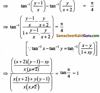 Samacheer Kalvi 12th Maths Guide Chapter 2 கலப்பு எண்கள் Ex 2.7 40
