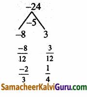 Samacheer Kalvi 12th Maths Guide Chapter 3 சமன்பாட்டியல் Ex 3.5 21