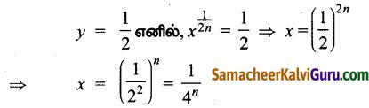 Samacheer Kalvi 12th Maths Guide Chapter 3 சமன்பாட்டியல் Ex 3.5 26