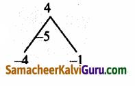Samacheer Kalvi 12th Maths Guide Chapter 3 சமன்பாட்டியல் Ex 3.5 30