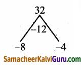 Samacheer Kalvi 12th Maths Guide Chapter 3 சமன்பாட்டியல் Ex 3.5 46