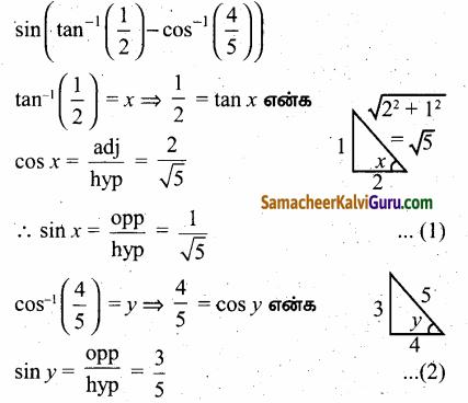 Samacheer Kalvi 12th Maths Guide Chapter 4 நேர்மாறு முக்கோணவியல் சார்புகள் Ex 4.3 54