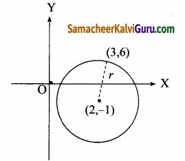 Samacheer Kalvi 12th Maths Guide Chapter 5 இரு பரிமாண பகுமுறை வடிவியல் – II Ex 5.1 3