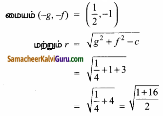Samacheer Kalvi 12th Maths Guide Chapter 5 இரு பரிமாண பகுமுறை வடிவியல் – II Ex 5.1 50