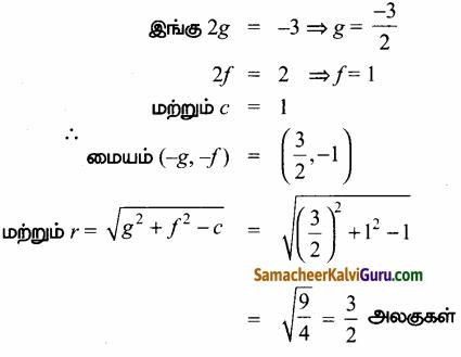 Samacheer Kalvi 12th Maths Guide Chapter 5 இரு பரிமாண பகுமுறை வடிவியல் – II Ex 5.1 51