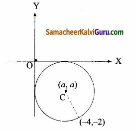 Samacheer Kalvi 12th Maths Guide Chapter 5 இரு பரிமாண பகுமுறை வடிவியல் – II Ex 5.1 6