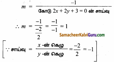 Samacheer Kalvi 12th Maths Guide Chapter 5 இரு பரிமாண பகுமுறை வடிவியல் – II Ex 5.4 20