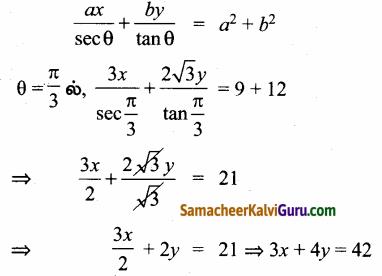 Samacheer Kalvi 12th Maths Guide Chapter 5 இரு பரிமாண பகுமுறை வடிவியல் – II Ex 5.4 31