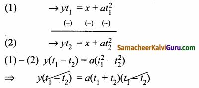 Samacheer Kalvi 12th Maths Guide Chapter 5 இரு பரிமாண பகுமுறை வடிவியல் – II Ex 5.4 45