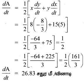 Samacheer Kalvi 12th Maths Guide Chapter 7 வகை நுண்கணிதத்தின் பயன்பாடுகள் Ex 7.1 11