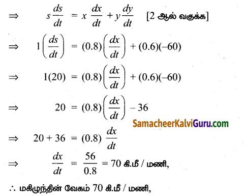 Samacheer Kalvi 12th Maths Guide Chapter 7 வகை நுண்கணிதத்தின் பயன்பாடுகள் Ex 7.1 14