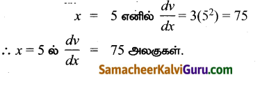 Samacheer Kalvi 12th Maths Guide Chapter 7 வகை நுண்கணிதத்தின் பயன்பாடுகள் Ex 7.1 2