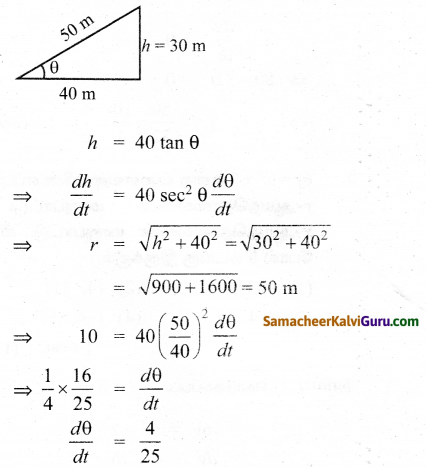 Samacheer Kalvi 12th Maths Guide Chapter 7 வகை நுண்கணிதத்தின் பயன்பாடுகள் Ex 7.10 2