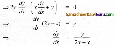 Samacheer Kalvi 12th Maths Guide Chapter 7 வகை நுண்கணிதத்தின் பயன்பாடுகள் Ex 7.10 3