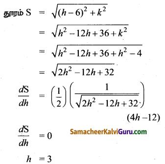 Samacheer Kalvi 12th Maths Guide Chapter 7 வகை நுண்கணிதத்தின் பயன்பாடுகள் Ex 7.10 5