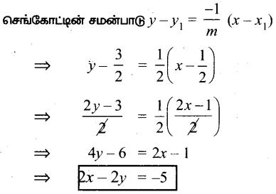 Samacheer Kalvi 12th Maths Guide Chapter 7 வகை நுண்கணிதத்தின் பயன்பாடுகள் Ex 7.2 11