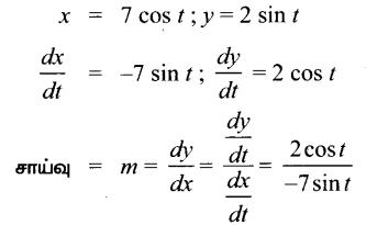 Samacheer Kalvi 12th Maths Guide Chapter 7 வகை நுண்கணிதத்தின் பயன்பாடுகள் Ex 7.2 14