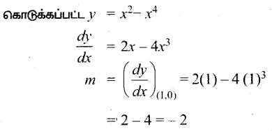 Samacheer Kalvi 12th Maths Guide Chapter 7 வகை நுண்கணிதத்தின் பயன்பாடுகள் Ex 7.2 5