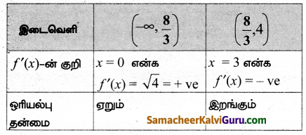 Samacheer Kalvi 12th Maths Guide Chapter 7 வகை நுண்கணிதத்தின் பயன்பாடுகள் Ex 7.9 14
