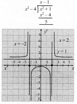 Samacheer Kalvi 12th Maths Guide Chapter 7 வகை நுண்கணிதத்தின் பயன்பாடுகள் Ex 7.9 18