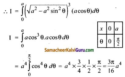 Samacheer Kalvi 12th Maths Guide Chapter 9 தொகை நுண்கணிதத்தின் பயன்பாடுகள் Ex 9.10 18